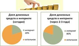 Деньги_Интернета