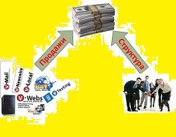 Источники дохода