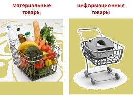 Корзины_товаров